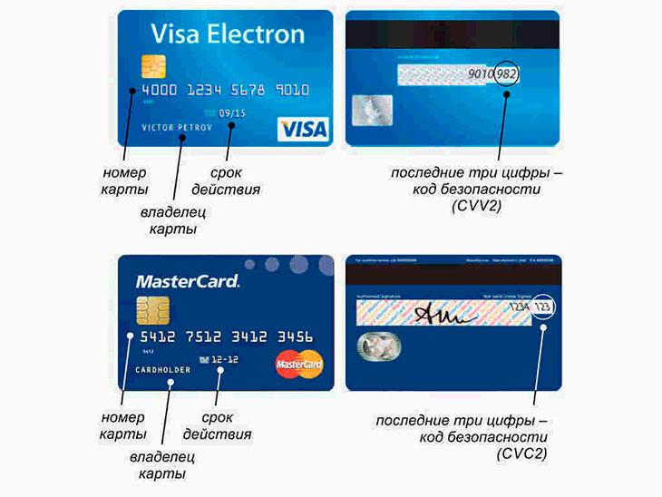 CVC и CVV код карты Сбербанка: что это?