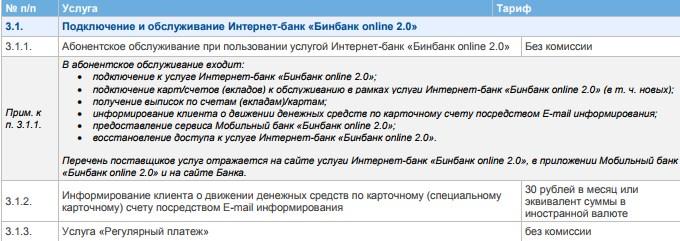 Тарифы интернет банкинга